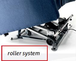 roller-system